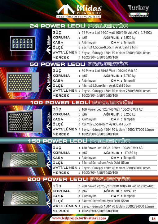 led projektör özellikleri